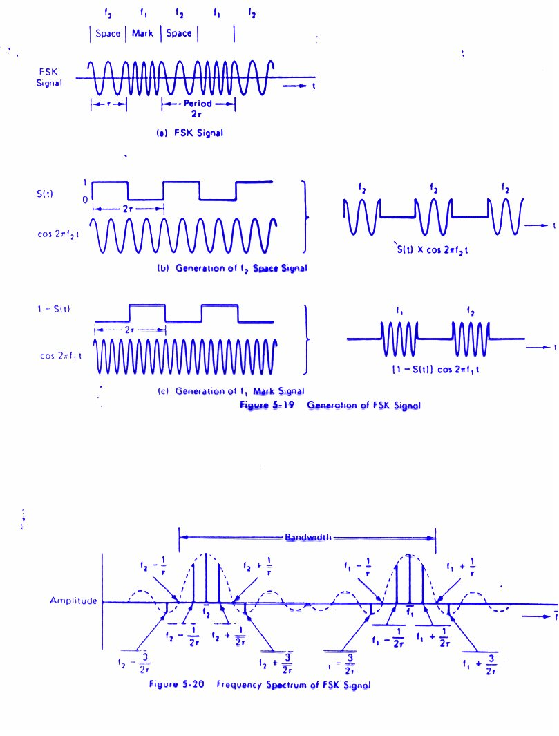 Signal Modulation in the C & M system